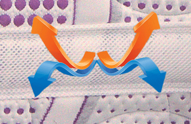 Двулицев матрак Nike Star - дишаща лента