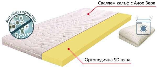 Топ матрак Алое Полифлекс - цена