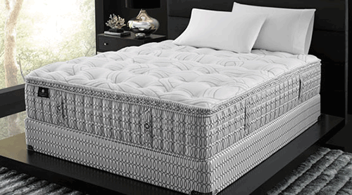 Как да Изберем Правилните Матраци за Хотела си? - легло